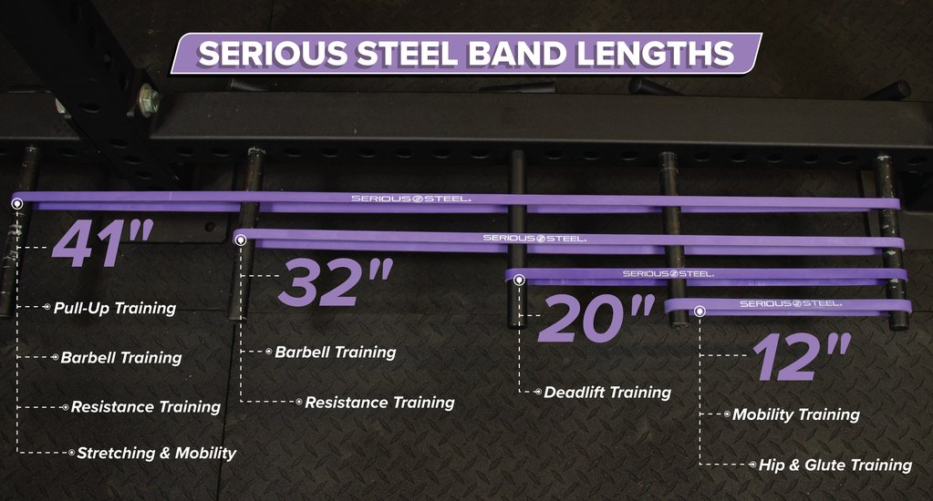 32in Bands All Size Bands Comparison